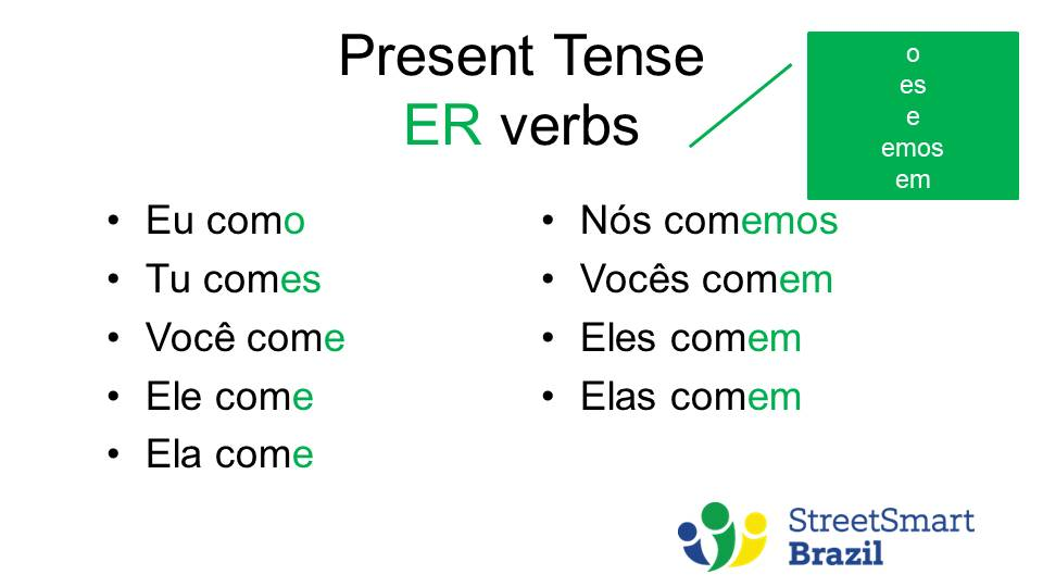 Verb Conjugation - Present Tense - Portuguese lesson - ER pattern