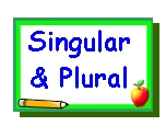 Learn the Plural in Portuguese – Part 1